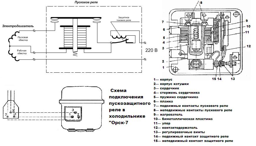 Ремонт холодильников своими руками терморегулятор